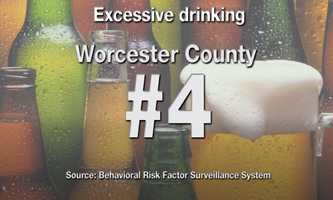 #4) Worcester County