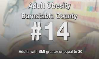 #14) Barnstable County