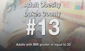 #13) Dukes County