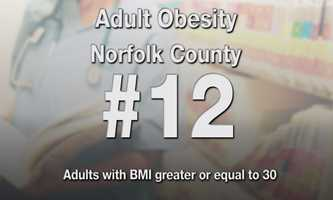 #12) Norfolk County