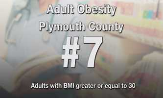 #7) Plymouth County