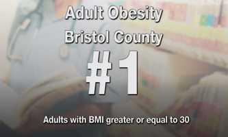 #1) Bristol County