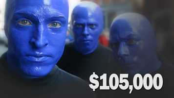 Value of tickets for three canceled Blue Man Group performances: $105,000
