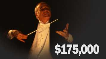 Value of tickets for canceled Boston Symphony concert: $175,000
