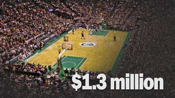 Value of tickets for canceled Celtics-Pacers NBA game: $1.3 million