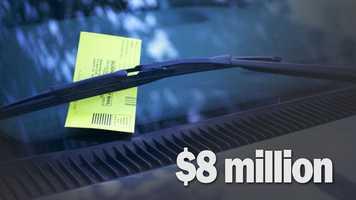 Lost parking ticket revenue: $8 million
