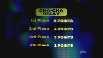 This shows the scoring the judge used for awarding bonus points.