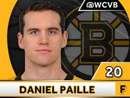 Daniel Paille has played for the Bruins since 2009, but how much do you know about the Bruins left-winger?