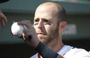 Red Sox 2nd baseman Dustin Luis Pedroia was born Aug. 17, 1983.