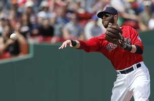 2) Dustin Pedroia, Boston Red Sox