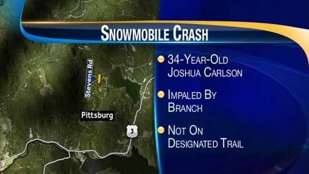 snowmobile crash graphic 4.6.14