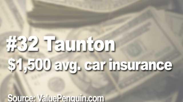Car Insurance Massachusetts Average