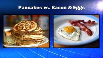Bacon is full of sodium, while two eggs contain more than enough of your daily cholesterol. But a stack of pancakes is high in calories. Source: Health.com