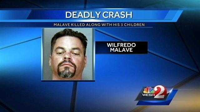 Wilfredo Malave