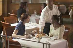 26. Waiters and Waitresses - $21,040
