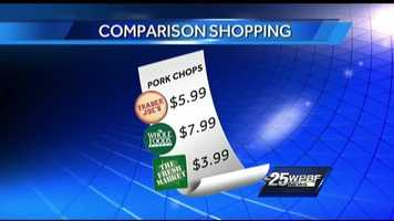 Pork chops per pound at Trader Joe's ($5.99), Whole Foods ($7.99) and Fresh Market ($3.99)