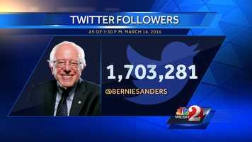 3. Bernie Sanders - 1,703,281 followers, 1,471 following, 7,371 since Nov. 17, 2010