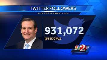 5. Ted Cruz - 931,072 followers, 13,828 following, 15,033 tweets since March 6, 2009