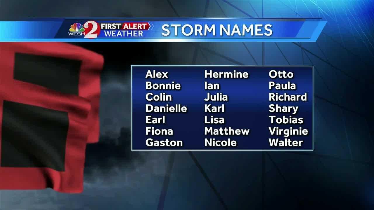 2016 storm names