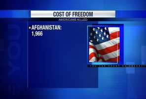 In the United States' longest running war, the War in Afghanistan has claimed fewer than 2,000 American lives.