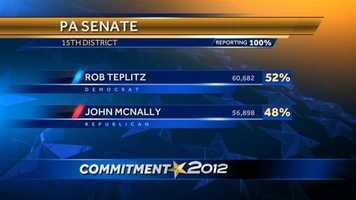 State Senate 15th district