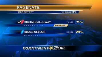 State Senate 33rd district