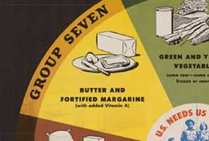 A closer look reveals that butter, or fortified margarine, was considered  a food group in the 1940s. In fact, the poster recommended that butter be eaten every day.