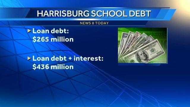 3.8 Harrisburg schools debt