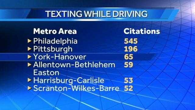 3.13 texting while driving tickets