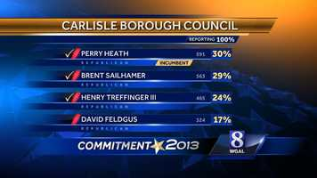 Carlisle Borough Council