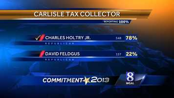 Carlisle tax collector