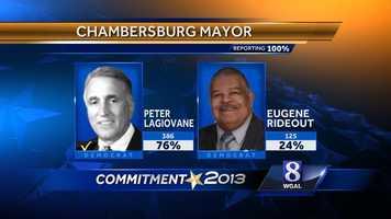 Chambersburg mayor