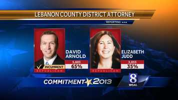 Lebanon County district attorney