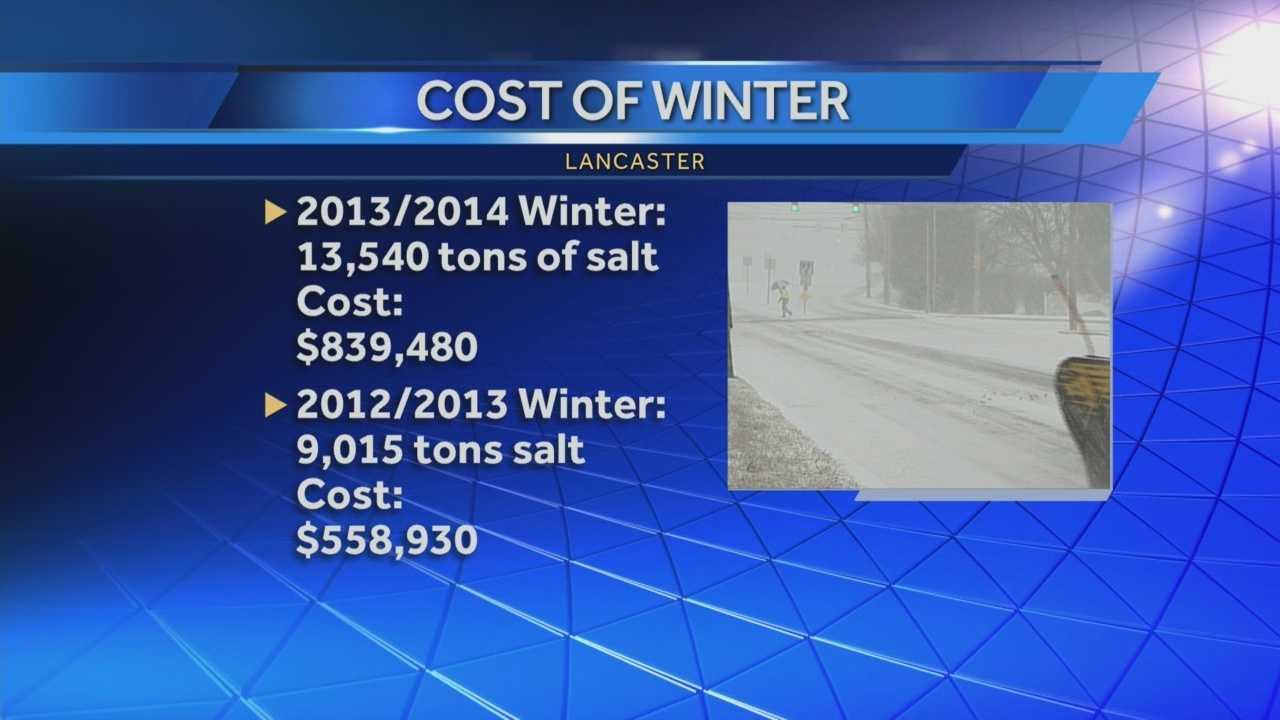 cost of winter