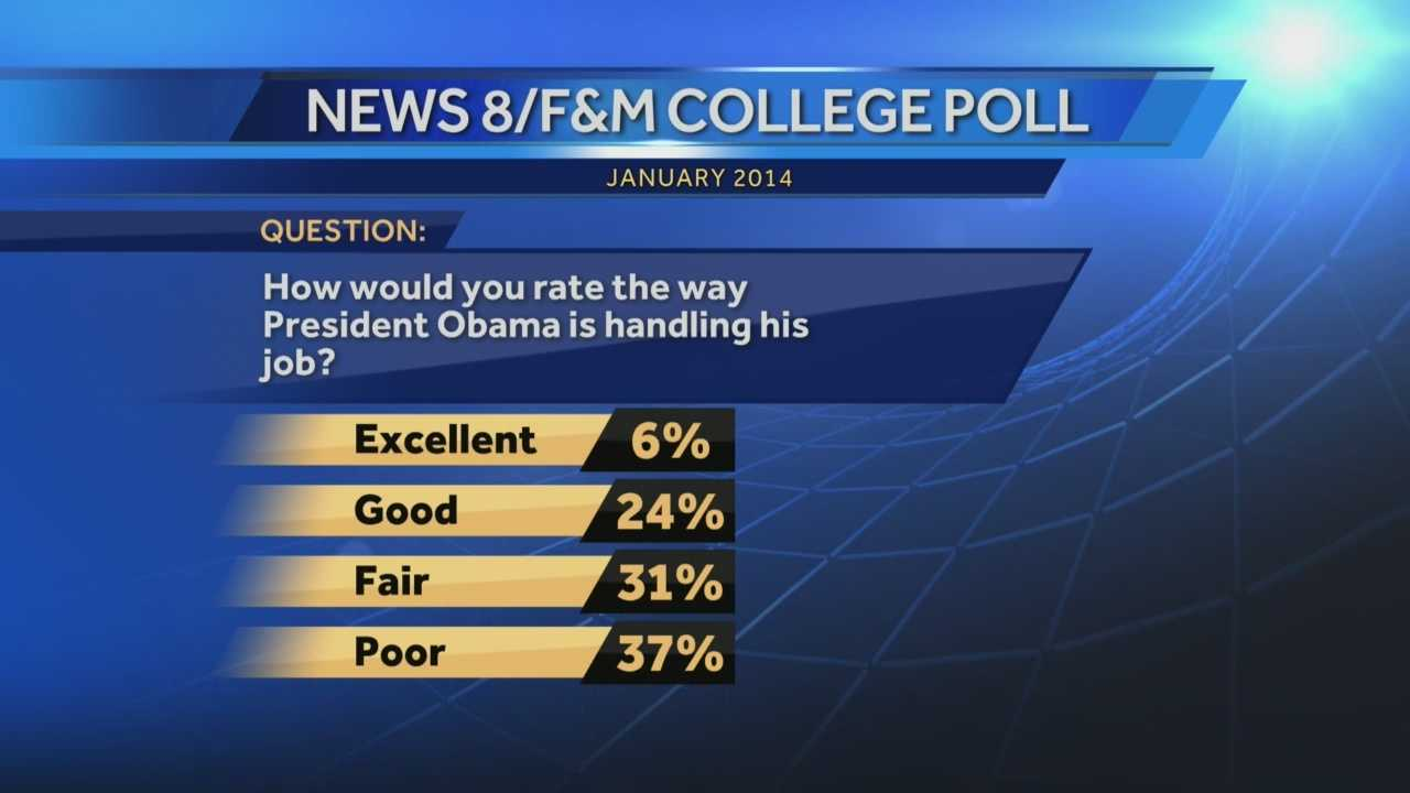News 8 Today 1.30.14 f and m poll
