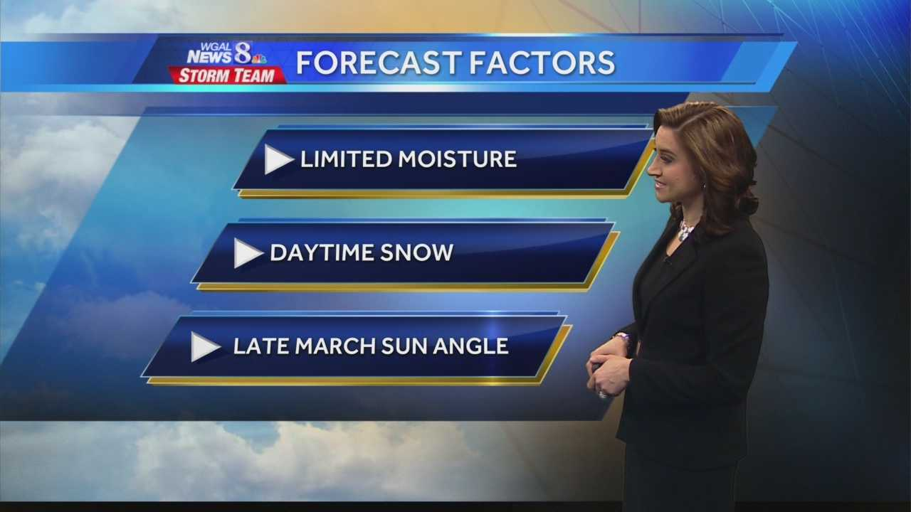News 8 Today at 5:00am 3.25.14 AM FORECAST