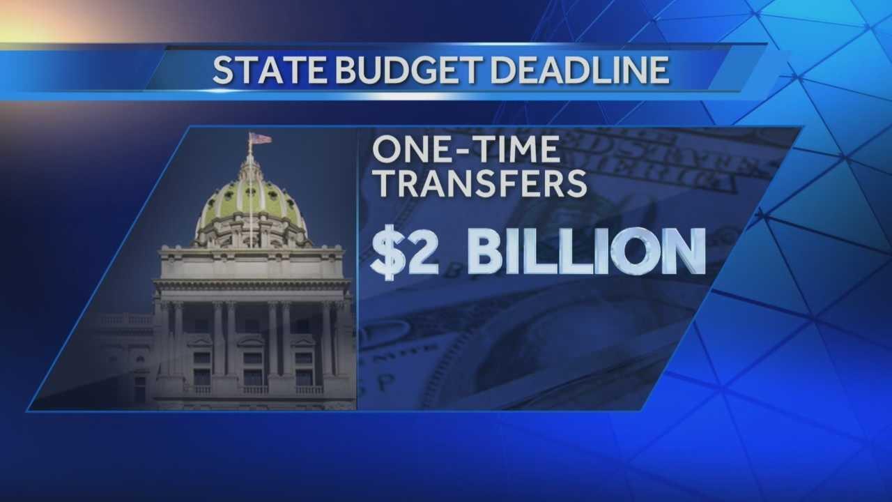 State budget update 6.30.14