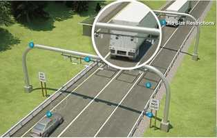 Officials say the gantries would accomodate most commercial vehicles including permitted oversized loads.