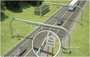 Proponents say this system would allow for non-stop travel.