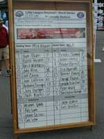 Prior to each game, the lineups are posted outside the stadium on the concourse.