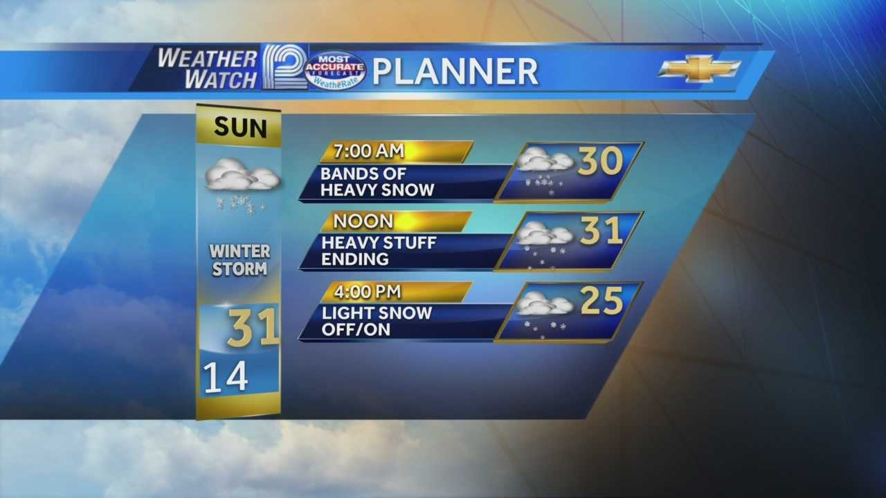 The first full day of winter will bring 4 to 7 inches of fresh snow across southeast Wisconsin.  Meteorologist Sally Severson has the forecast.