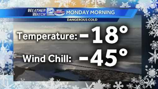 Monday morning cold