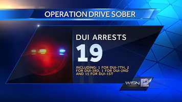 19 people were arrested for DUI