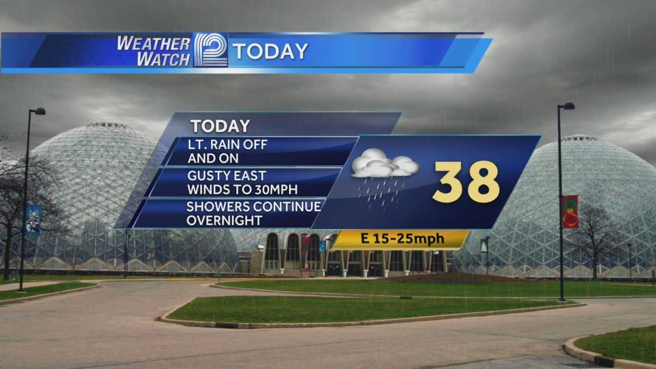The winter weather has stayed away for the time being. On & off showers expected today with heavier rains tonight.