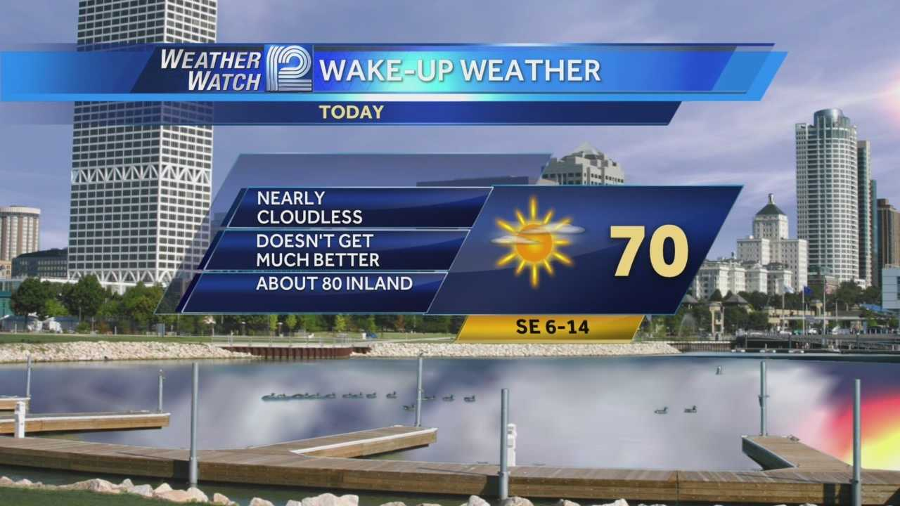 Sunny and gorgeous for Friday