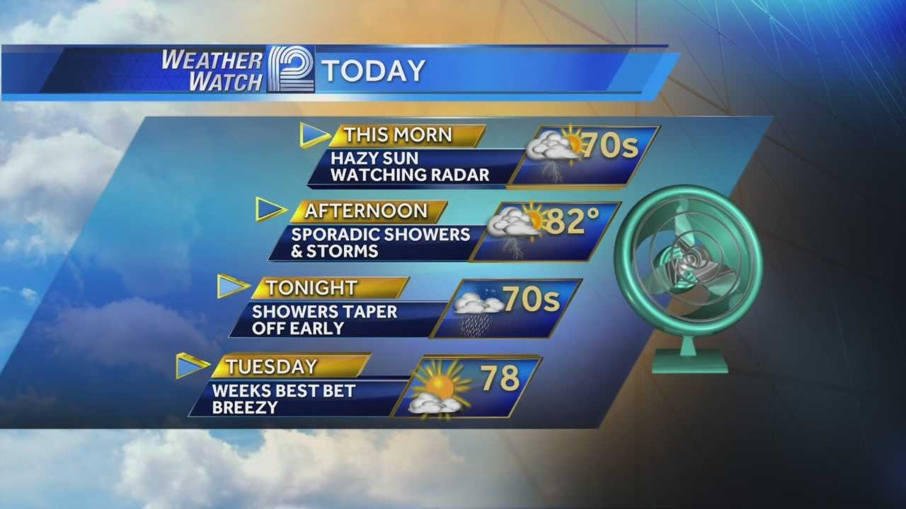 Sunny early, but showers will return