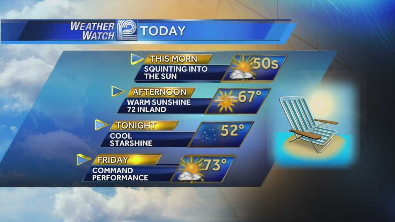 Early morning fog will burn off and turn into a sunny Thursday with highs in the 70s