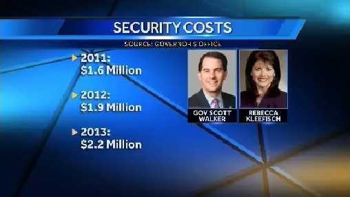 security costs