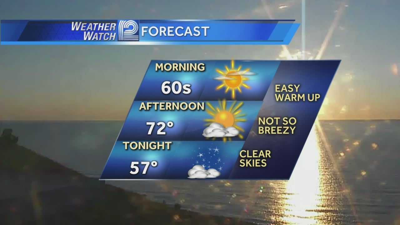 Thursday starts out cool and will stay cool with highs barely reaching the 70s along the lakeshore