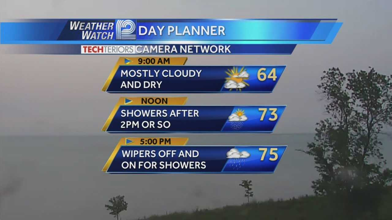 70s and afternoon showers will rule the week